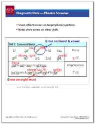 Phonics Screener Example